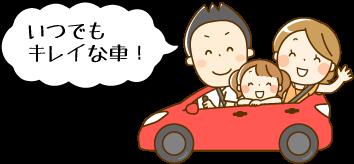 日本海自動車工業 コーティング いつでもきれいな車